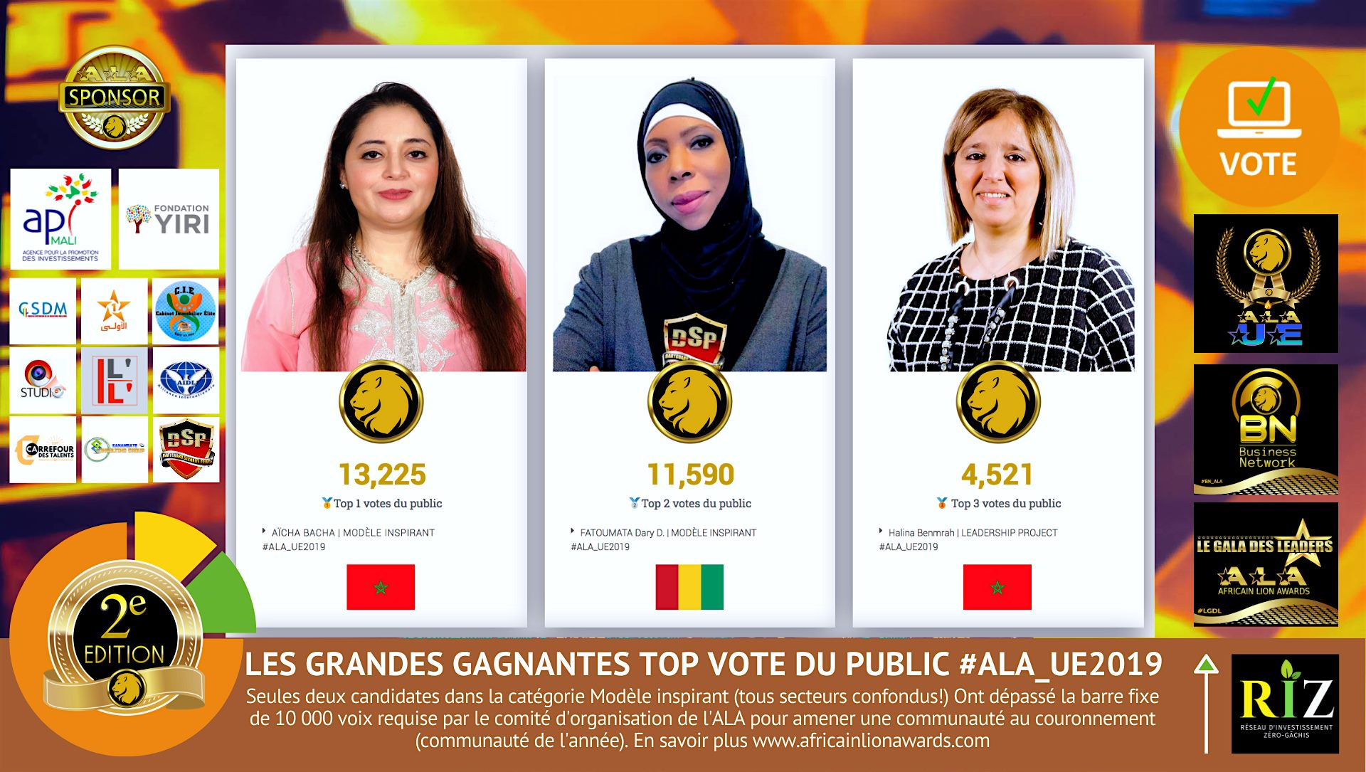 ALA TOP VOTE DU PUBLIC
